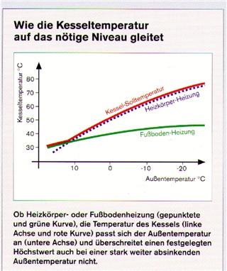 Grundlagen der Wärme- und Heizungstechnik für jedermann. Innenleben ...