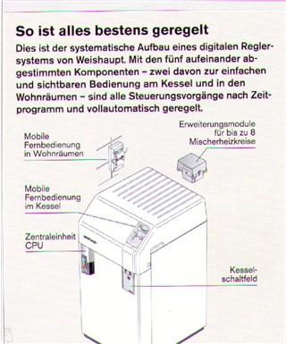 Beste Komponenten Eines Kessels Bilder - Der Schaltplan - greigo.com